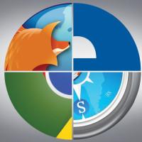 Přehled: Nejlepší webové prohlížeče pro chytré mobily