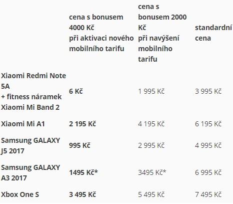 O2 dává bonus až 4000 korun k nákupu telefonů Samsung a Xiaomi