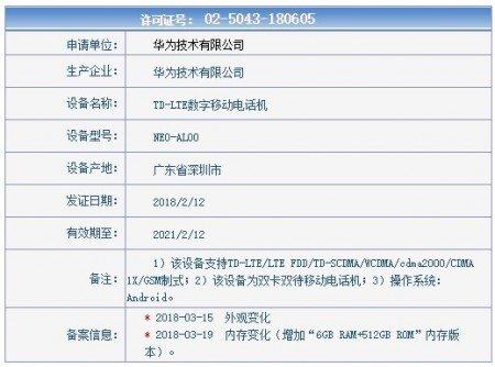 Huawei nabídne telefon s 512GB pamětí