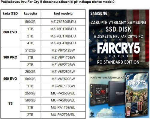 Při koupi SSD od Samsungu získáte Far Cry 5 zdarma