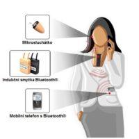 Neviditelný headset TopPro BT-3 zamířil do prodeje
