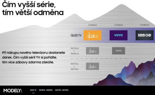 Při nákupu nového televizoru Samsung získáte dárek zdarma