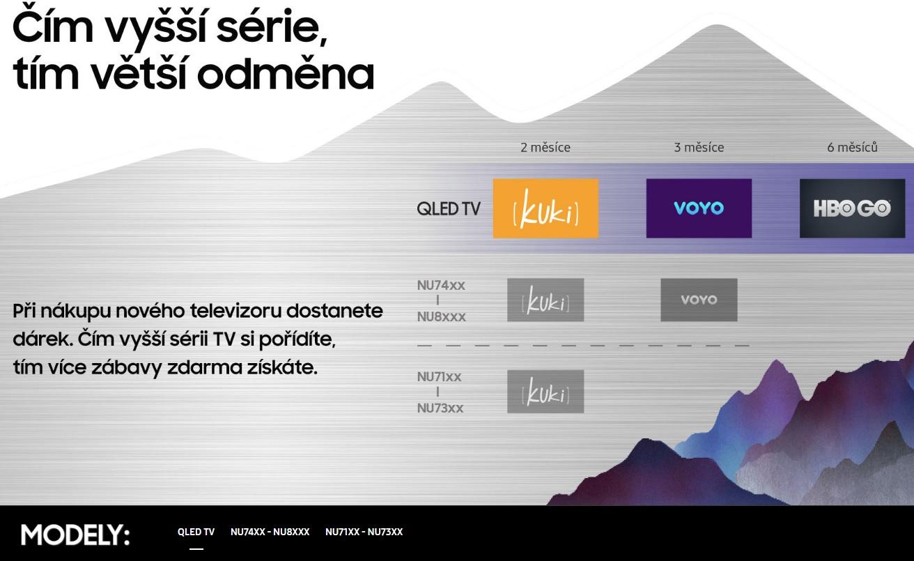 067b75df8 Při nákupu nového televizoru Samsung získáte dárek zdarma