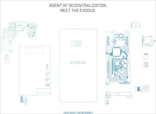 Blockchainový telefon HTC Exodus přijde již letos