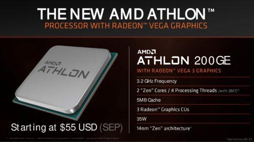 AMD poslalo do prodeje levný Athlon 200GE
