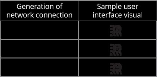 Standard Wi-Fi dostane výrazně jednodušší značení