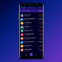 Richee: První česká multibankovní aplikace je k dispozici všem
