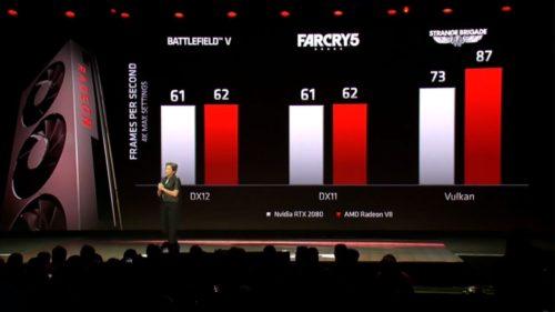 AMD představilo grafickou kartu Radeon VII [CES]