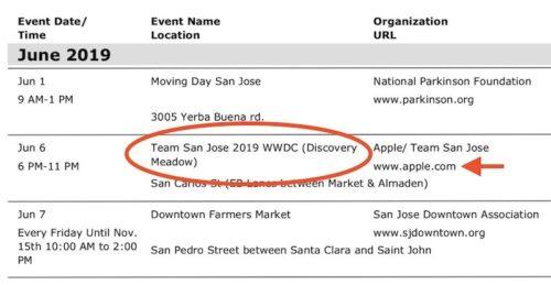 Apple WWDC se letos zřejmě uskuteční od 3. do 7. června