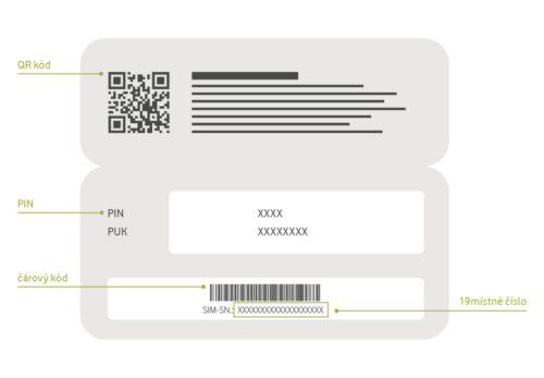 Zákazníci Vodafonu mohou začít používat eSIM