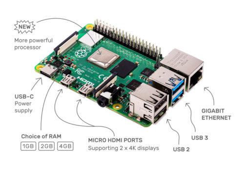Raspberry Pi 4 je minipočítač s vysokým výkonem