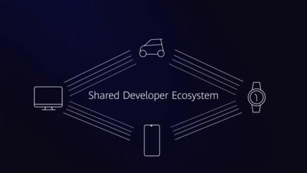 Huawei představil systém Harmony OS, na mobily se zatím nepodívá