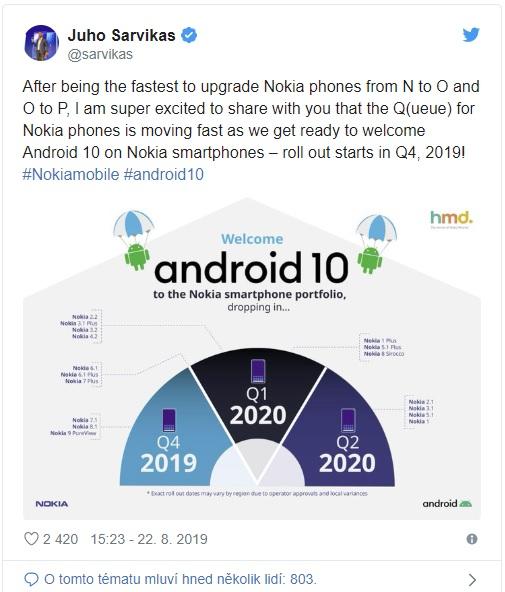 Nokia oznamuje příchod Androidu 10 na své smartphony