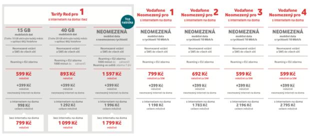 Vodafone ukázal nové neomezené tarify