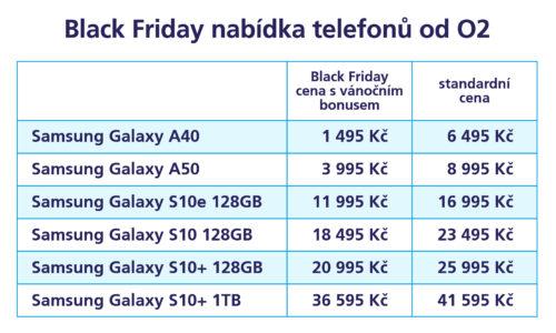 O2 v rámci Black Friday navyšuje vánoční bonus na telefony Samsung až na pět tisíc korun