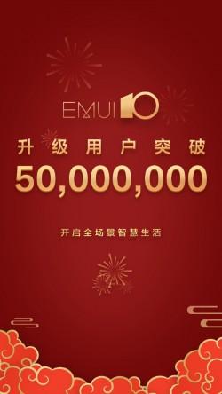 Uživatelské prostředí EMUI 10 už běží na 50 milionech zařízení